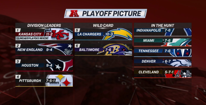 Playoff Picture.jpg